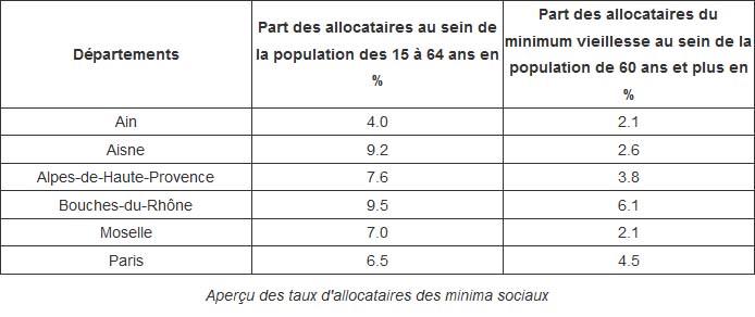 carte avance santé cic CIC Mutuelle Santé : quels remboursements propose t elle ?